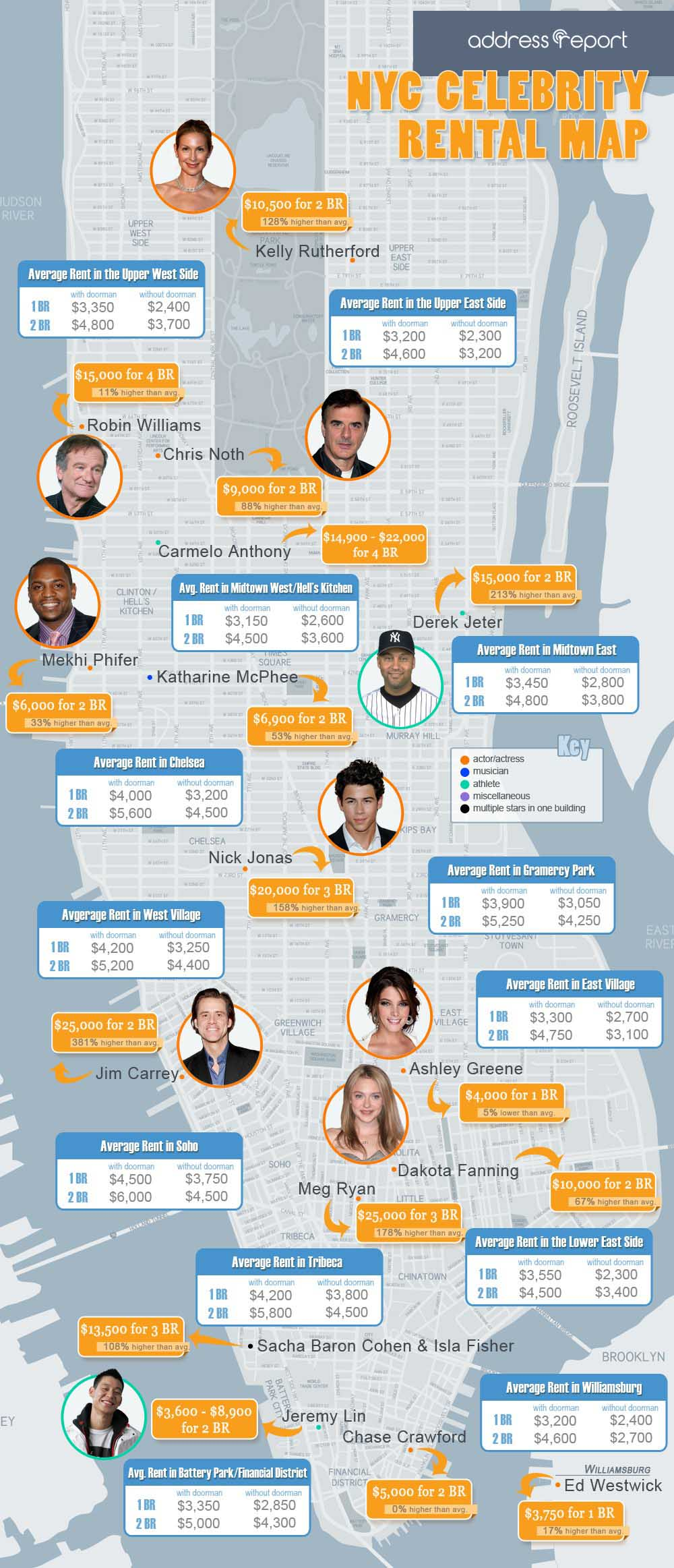 Want To Know Where Your Favorite Nyc Celebrities Live This Fun Map Tells It All Mogul