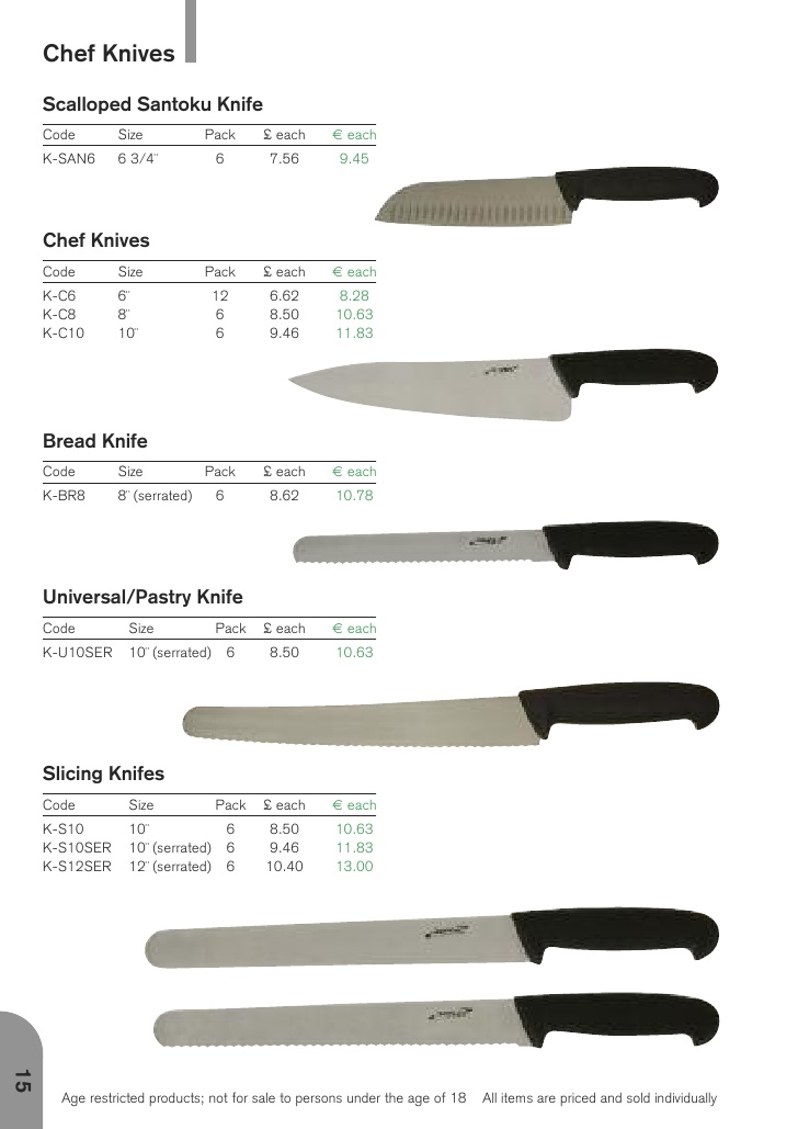what are some knife safety tips you should follow in kitchen mogul. Black Bedroom Furniture Sets. Home Design Ideas