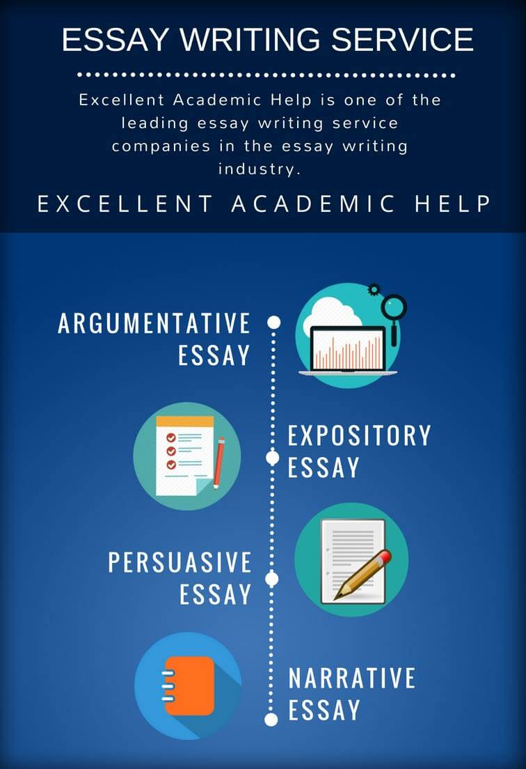cheap essay writing service canada Reliable writing service is here for you best experts, strong guarantees, best results it's right here.