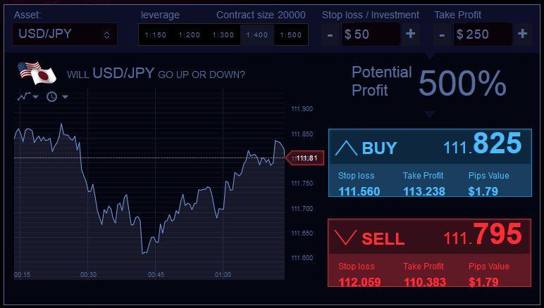 best binary options trading platform